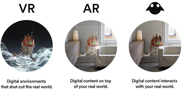 pictures of differences between AR and VR. VR is a different reality. AR has non-reality items interacting on top of your real world. Mixed Reality (MR) has non-real world objects integrating in your real world.