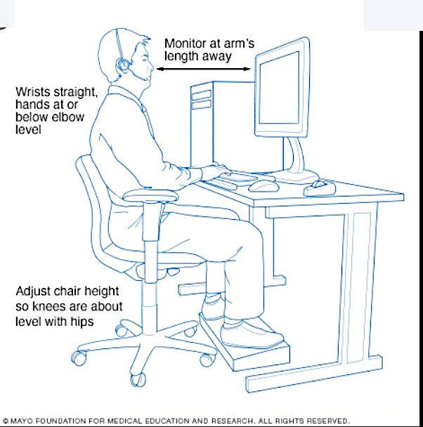 Ergonomic diagram for office from Mayo Clinic